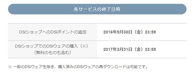 任天堂DSiショップ終了2
